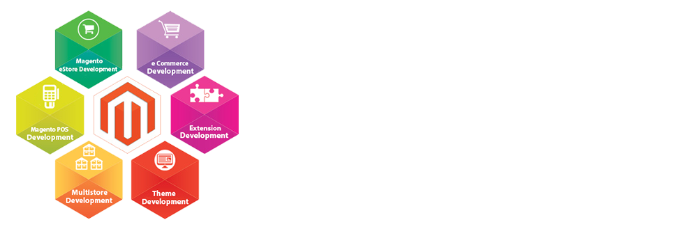 Magento-Web-Developement-Company